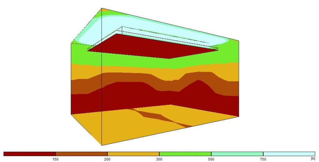 Berechnung & Simulation für einen indirekte Beleuchtung (4x5m Raum)
