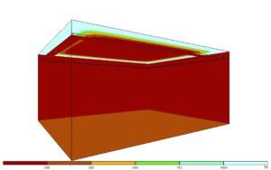Lichtsimulation einer indirekten Beleuchtung mit umlaufender Voute und 90°-Stellung