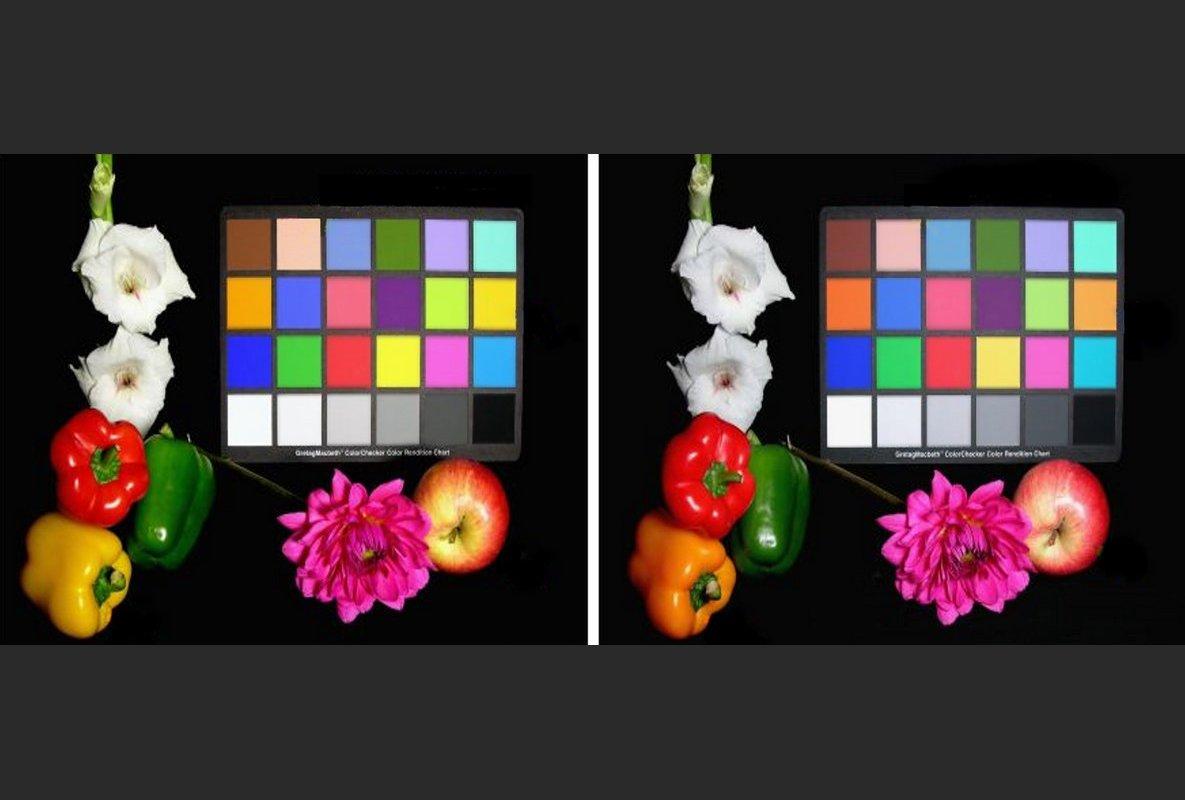 CRI Farbqualität