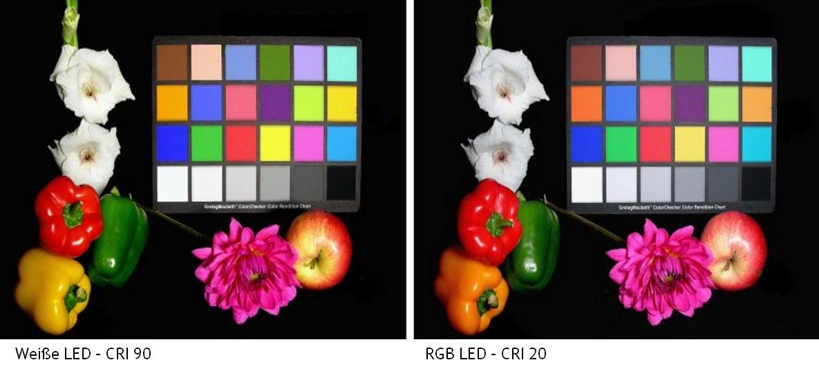 Vergleich HighCRI LED und RGB LED