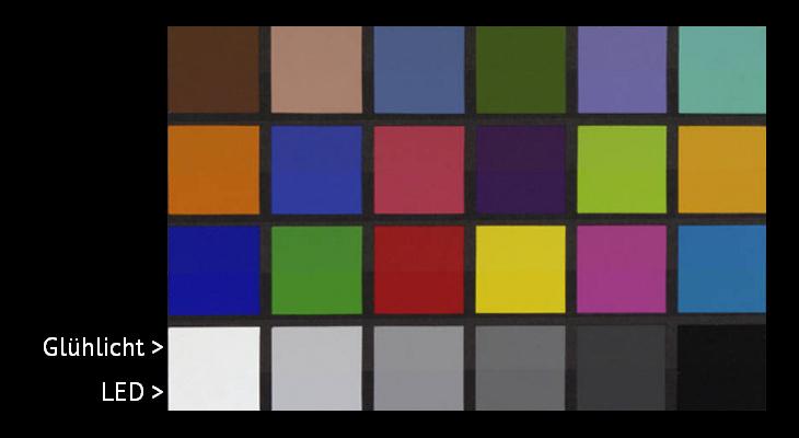 LED mit hoher Farbqualität