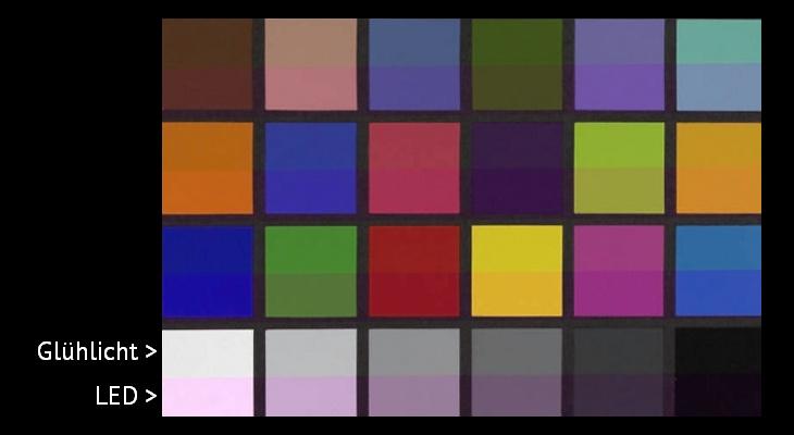 LED mit schlechter Farbqualität