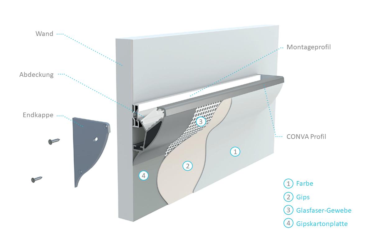 LED-Profil für indirekte Beleuchtung CONVA