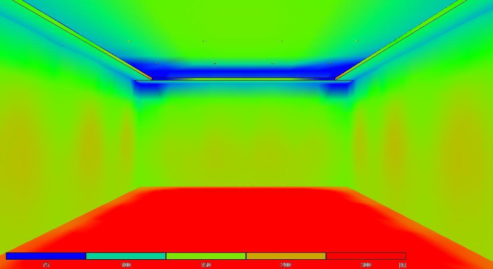Lichtplanung mit Spots Falschfarben